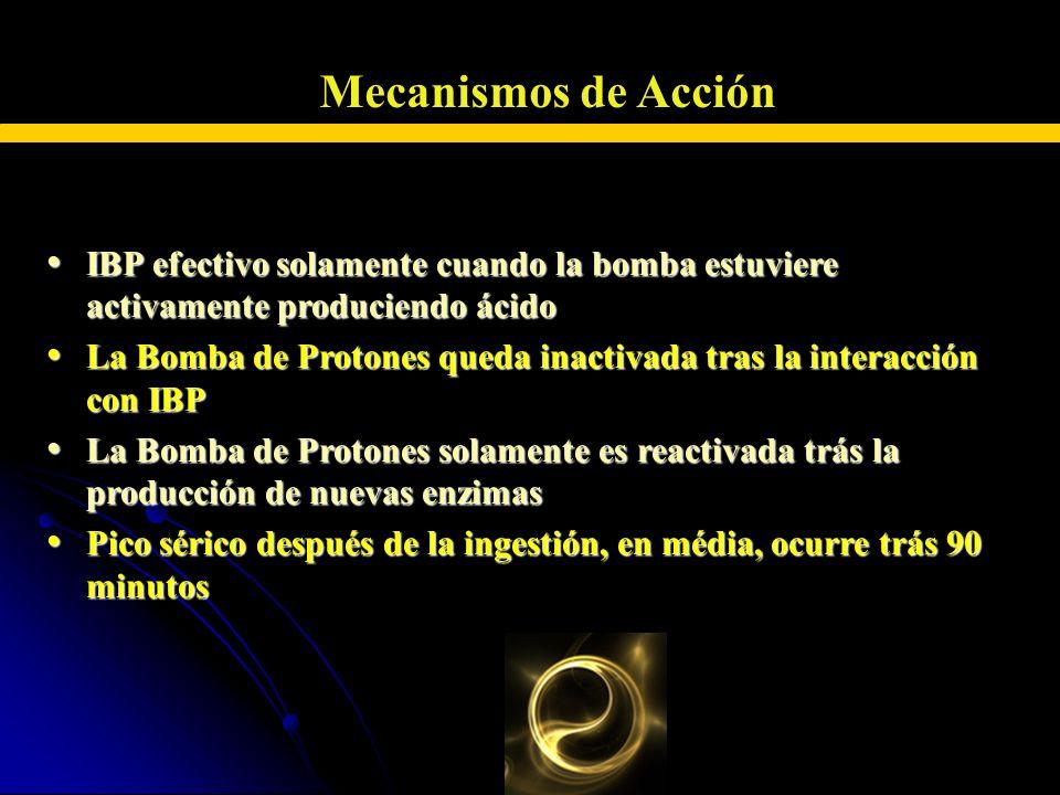INHIBIDORES DE LA BOMBA DE PROTONES Mecanismos de Acción IBP efectivo solamente cuando la bomba estuviere activamente produciendo ácido IBP efectivo s