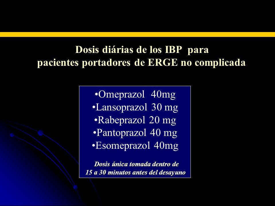 INHIBIDORES DE LAS BOMBAS DE PROTONES Dosis diárias de los IBP para pacientes portadores de ERGE no complicada Omeprazol 40mg Lansoprazol 30 mg Rabepr
