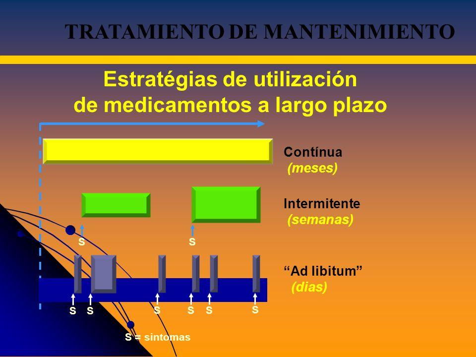 TRATAMIENTO DE MANTENIMIENTO S = sintomas Contínua (meses) Intermitente (semanas) SS Ad libitum (dias) SS SSS S Estratégias de utilización de medicame