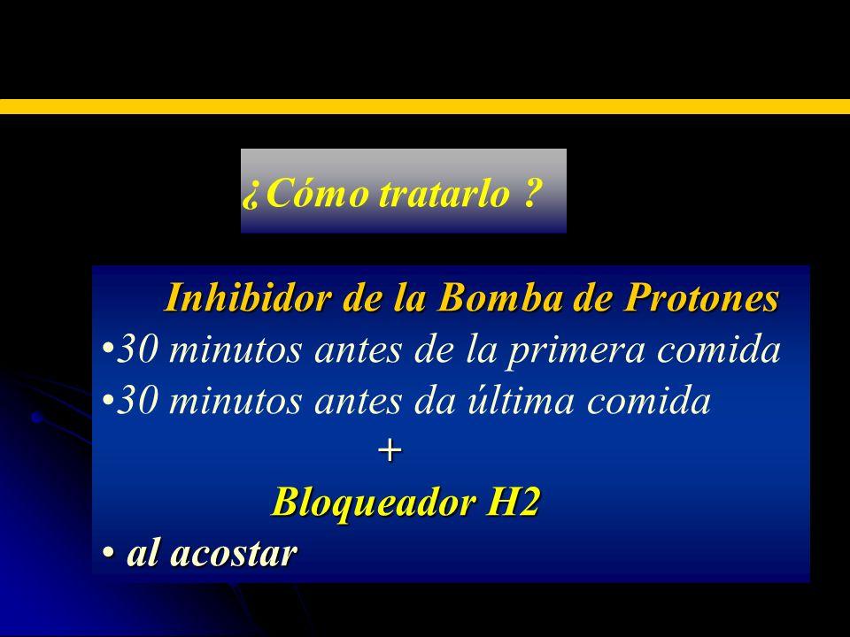 ESCAPE ÁCIDO NOTURNO Cómo tratarlo ? Inhibidor de la Bomba de Protones Inhibidor de la Bomba de Protones 30 minutos antes de la primera comida 30 minu