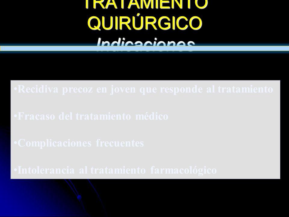TRATAMIENTO QUIRÚRGICO Indicaciones Recidiva precoz en joven que responde al tratamiento Fracaso del tratamiento médico Complicaciones frecuentes Into