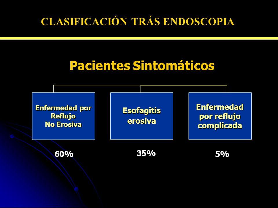 Pacientes Sintomáticos Pacientes Sintomáticos 35% 5% Enfermedad por Reflujo No Erosiva Esofagitis erosiva Enfermedad por reflujo complicada 60% ERGE C