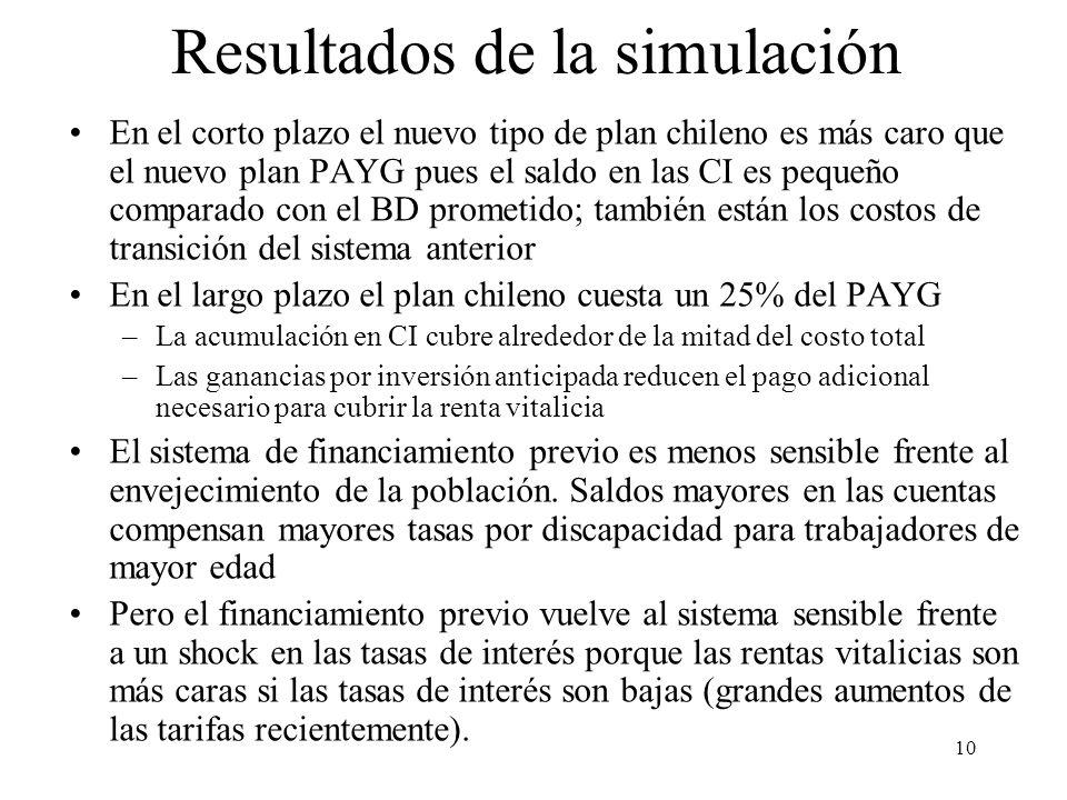 10 Resultados de la simulación En el corto plazo el nuevo tipo de plan chileno es más caro que el nuevo plan PAYG pues el saldo en las CI es pequeño comparado con el BD prometido; también están los costos de transición del sistema anterior En el largo plazo el plan chileno cuesta un 25% del PAYG –La acumulación en CI cubre alrededor de la mitad del costo total –Las ganancias por inversión anticipada reducen el pago adicional necesario para cubrir la renta vitalicia El sistema de financiamiento previo es menos sensible frente al envejecimiento de la población.