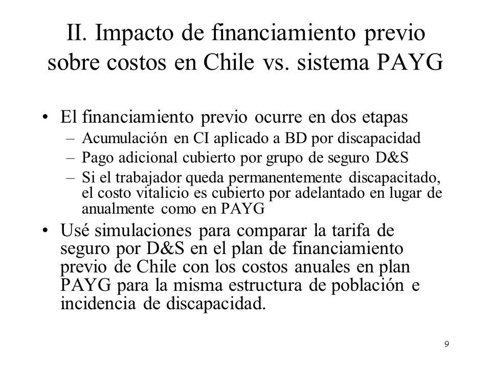 9 II. Impacto de financiamiento previo sobre costos en Chile vs.