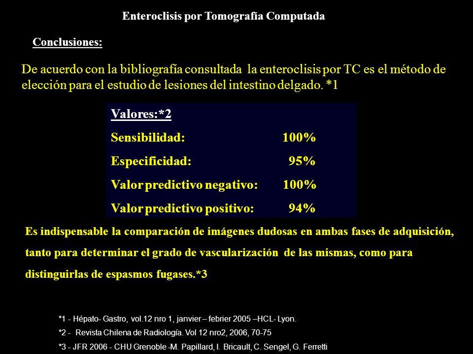 Enteroclisis por Tomografía Computada Conclusiones: *1 - Hépato- Gastro, vol.12 nro 1, janvier – febrier 2005 –HCL- Lyon. *2 - Revista Chilena de Radi