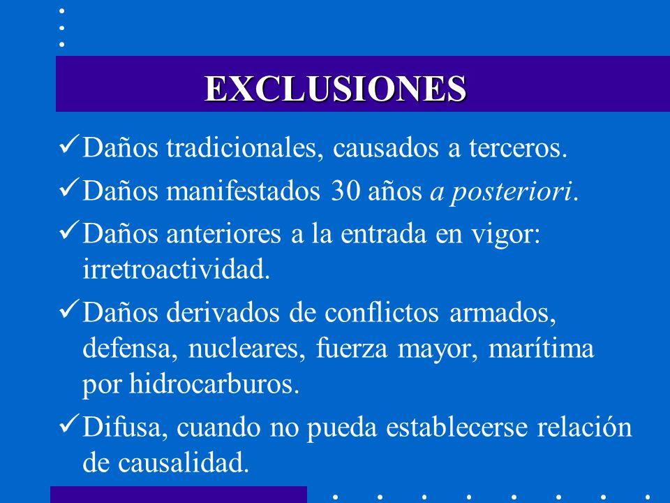 ADMINISTRACIÓN COMPETENTE Las Comunidades Autónomas: –Desarrollo legislativo y la ejecución.