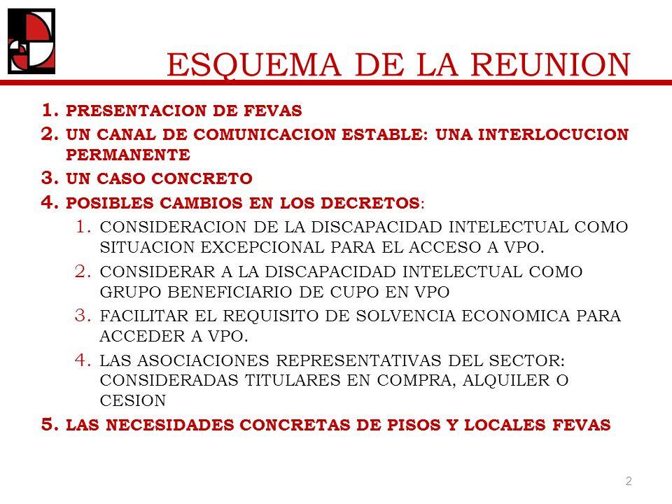 ESQUEMA DE LA REUNION 1. PRESENTACION DE FEVAS 2.