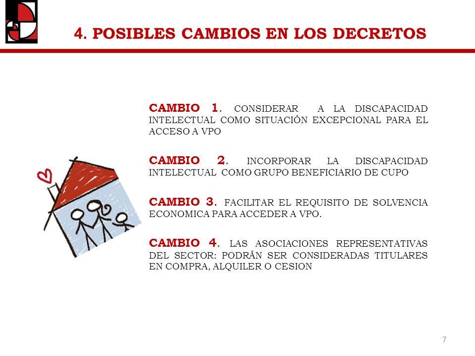 CAMBIO 1.