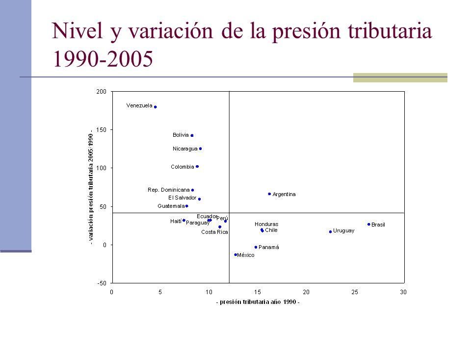 Nivel y variación de la presión tributaria 1990-2005