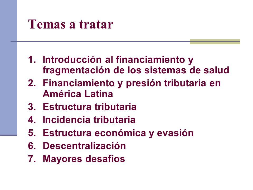 Temas a tratar 1.Introducción al financiamiento y fragmentación de los sistemas de salud 2.Financiamiento y presión tributaria en América Latina 3.Est