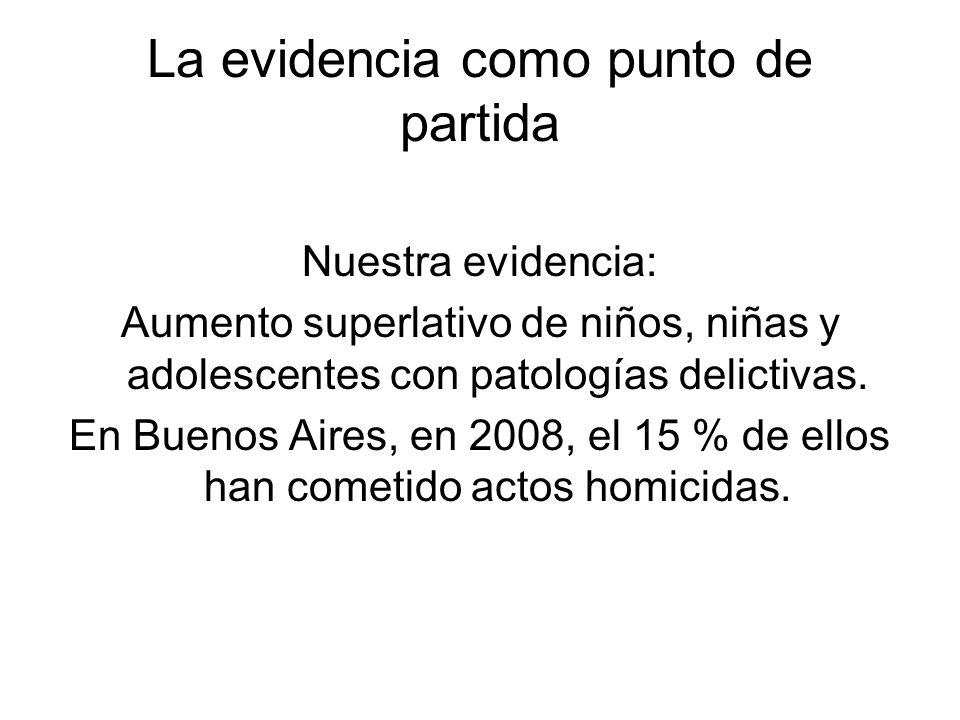 La evidencia como punto de partida Nuestra evidencia: Aumento superlativo de niños, niñas y adolescentes con patologías delictivas.