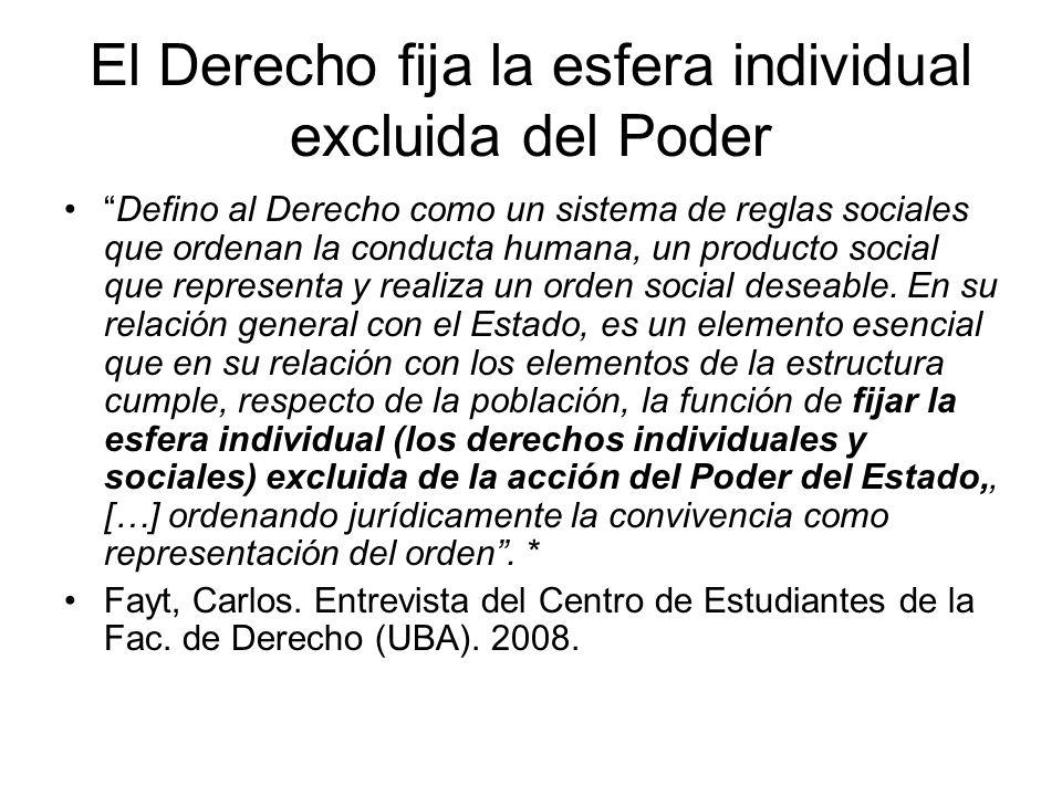 El Derecho fija la esfera individual excluida del Poder Defino al Derecho como un sistema de reglas sociales que ordenan la conducta humana, un producto social que representa y realiza un orden social deseable.