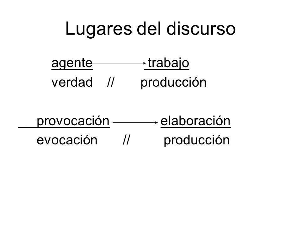 Lugares del discurso agente trabajo verdad // producción _ provocación elaboración evocación // producción
