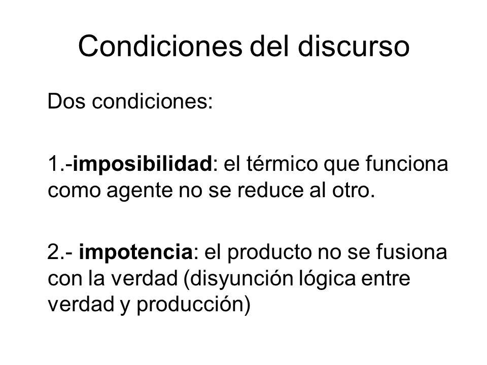 Condiciones del discurso Dos condiciones: 1.-imposibilidad: el térmico que funciona como agente no se reduce al otro.