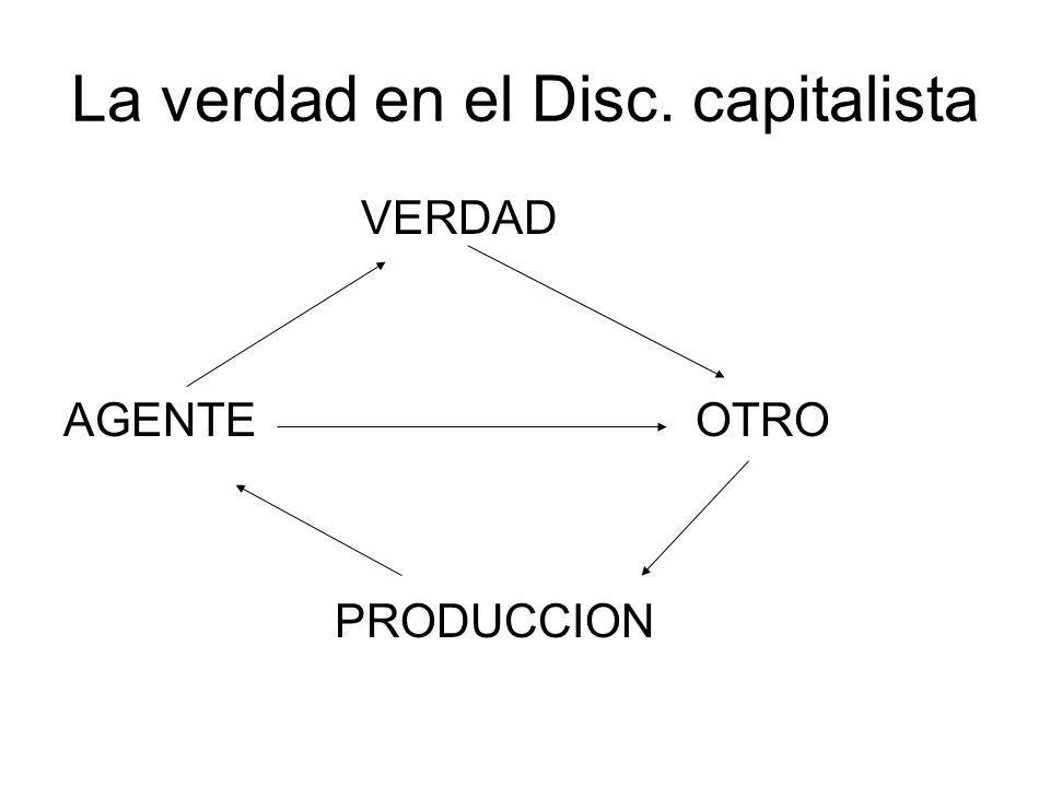 La verdad en el Disc. capitalista VERDAD AGENTE OTRO PRODUCCION