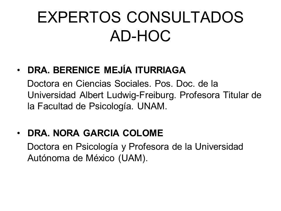 EXPERTOS CONSULTADOS AD-HOC DRA.BERENICE MEJÍA ITURRIAGA Doctora en Ciencias Sociales.