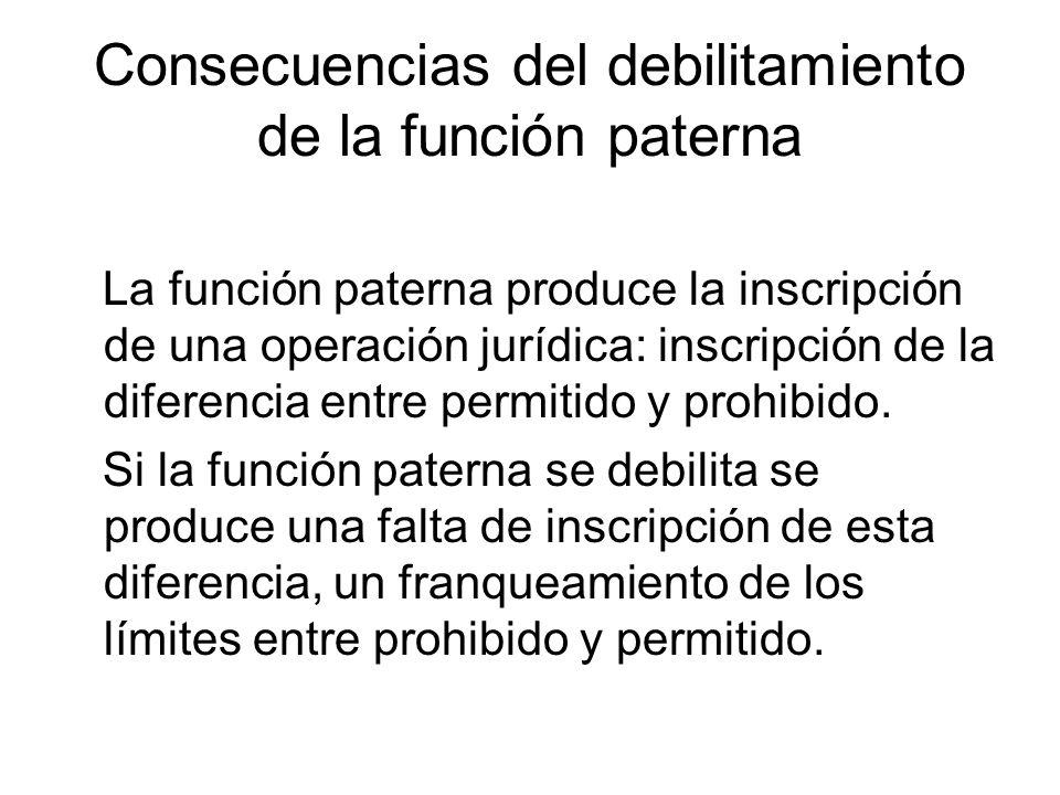 Consecuencias del debilitamiento de la función paterna La función paterna produce la inscripción de una operación jurídica: inscripción de la diferencia entre permitido y prohibido.