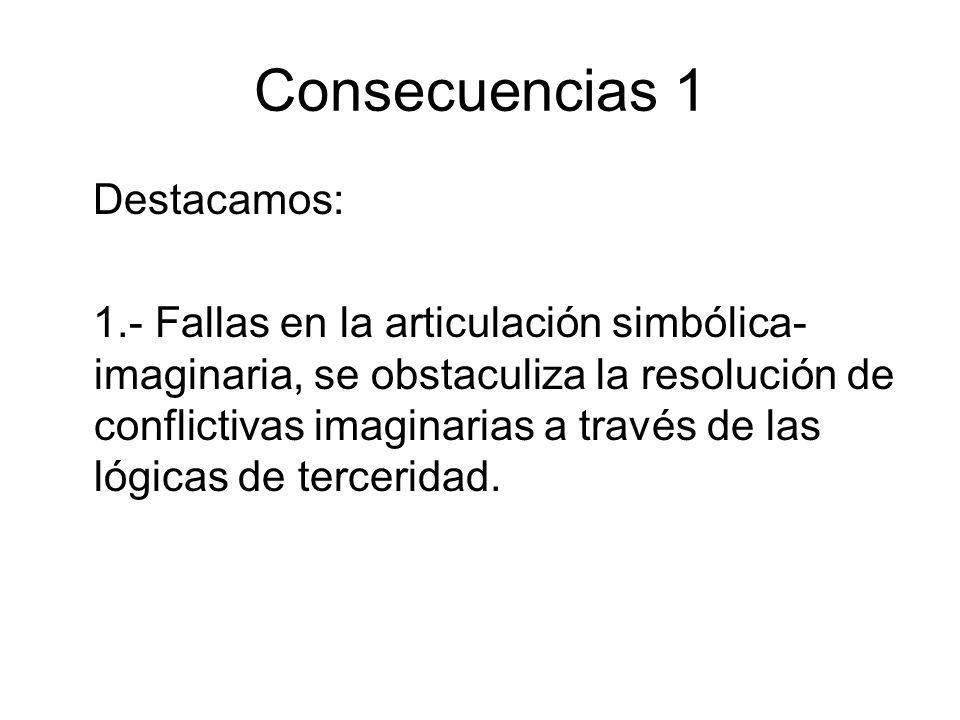 Consecuencias 1 Destacamos: 1.- Fallas en la articulación simbólica- imaginaria, se obstaculiza la resolución de conflictivas imaginarias a través de las lógicas de terceridad.