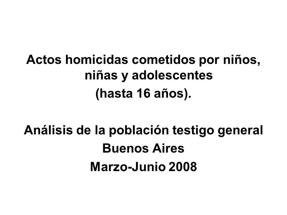 Actos homicidas cometidos por niños, niñas y adolescentes (hasta 16 años).