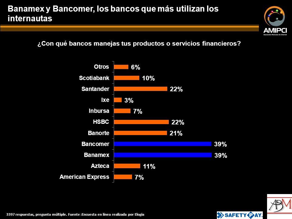 ¿Con qué bancos manejas tus productos o servicios financieros.