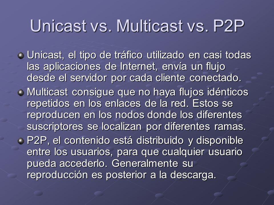 Unicast vs. Multicast vs. P2P Unicast, el tipo de tráfico utilizado en casi todas las aplicaciones de Internet, envía un flujo desde el servidor por c