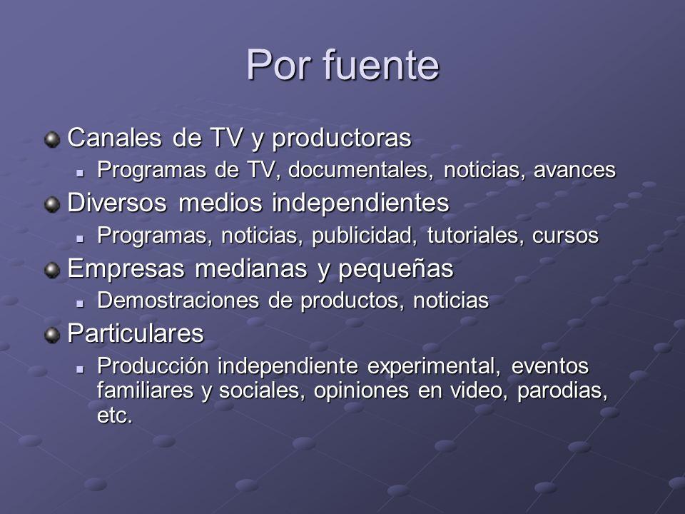 Por fuente Canales de TV y productoras Programas de TV, documentales, noticias, avances Programas de TV, documentales, noticias, avances Diversos medi
