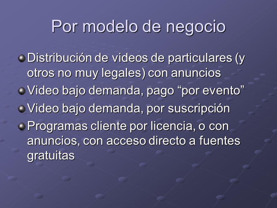 Por modelo de negocio Distribución de videos de particulares (y otros no muy legales) con anuncios Video bajo demanda, pago por evento Video bajo dema