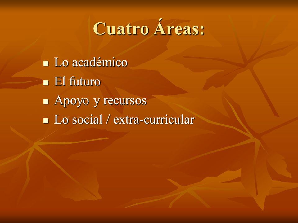 Cuatro Áreas: Lo académico Lo académico El futuro El futuro Apoyo y recursos Apoyo y recursos Lo social / extra-curricular Lo social / extra-curricular
