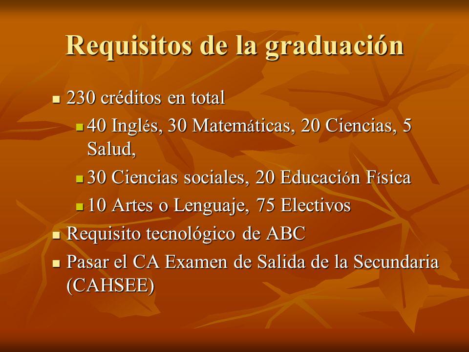 Requisitos de la graduación 230 créditos en total 230 créditos en total 40 Ingl é s, 30 Matem á ticas, 20 Ciencias, 5 Salud, 40 Ingl é s, 30 Matem á ticas, 20 Ciencias, 5 Salud, 30 Ciencias sociales, 20 Educaci ó n F í sica 30 Ciencias sociales, 20 Educaci ó n F í sica 10 Artes o Lenguaje, 75 Electivos 10 Artes o Lenguaje, 75 Electivos Requisito tecnológico de ABC Requisito tecnológico de ABC Pasar el CA Examen de Salida de la Secundaria (CAHSEE) Pasar el CA Examen de Salida de la Secundaria (CAHSEE)