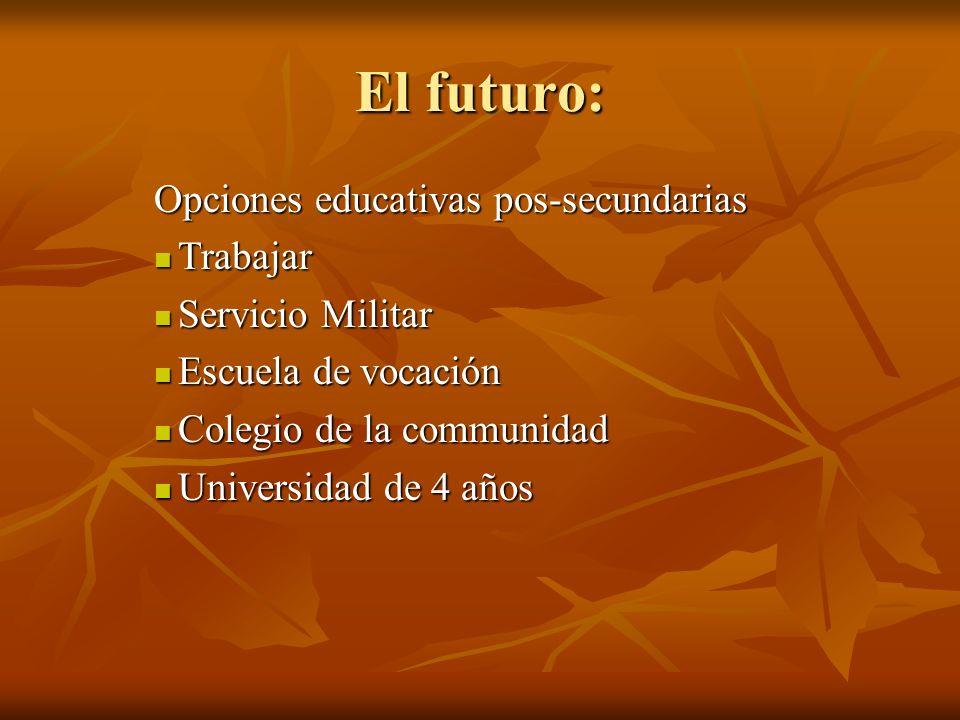 El futuro: Opciones educativas pos-secundarias Trabajar Trabajar Servicio Militar Servicio Militar Escuela de vocación Escuela de vocación Colegio de la communidad Colegio de la communidad Universidad de 4 años Universidad de 4 años