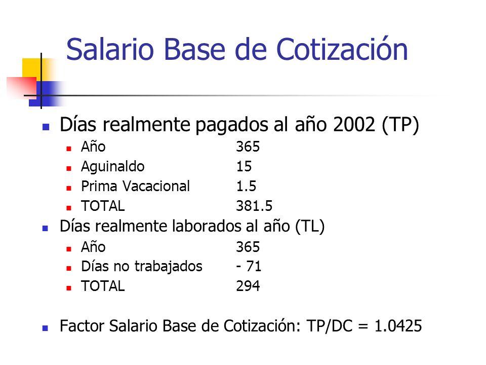 Salario Base de Cotización Días realmente pagados al año 2002 (TP) Año365 Aguinaldo15 Prima Vacacional1.5 TOTAL381.5 Días realmente laborados al año (