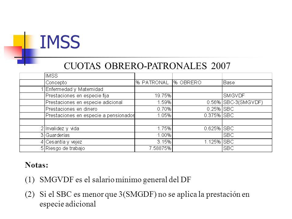 IMSS CUOTAS OBRERO-PATRONALES 2007 Notas: (1)SMGVDF es el salario mínimo general del DF (2)Si el SBC es menor que 3(SMGDF) no se aplica la prestación