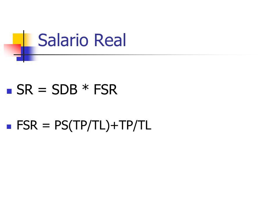 Salario Real SR = SDB * FSR FSR = PS(TP/TL)+TP/TL