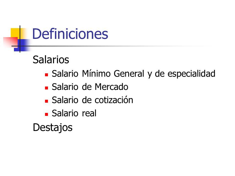 Definiciones Salarios Salario Mínimo General y de especialidad Salario de Mercado Salario de cotización Salario real Destajos