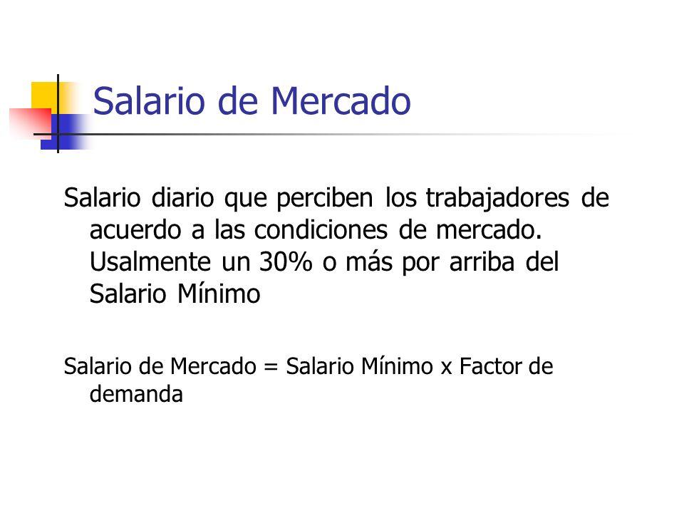 Salario de Mercado Salario diario que perciben los trabajadores de acuerdo a las condiciones de mercado. Usalmente un 30% o más por arriba del Salario