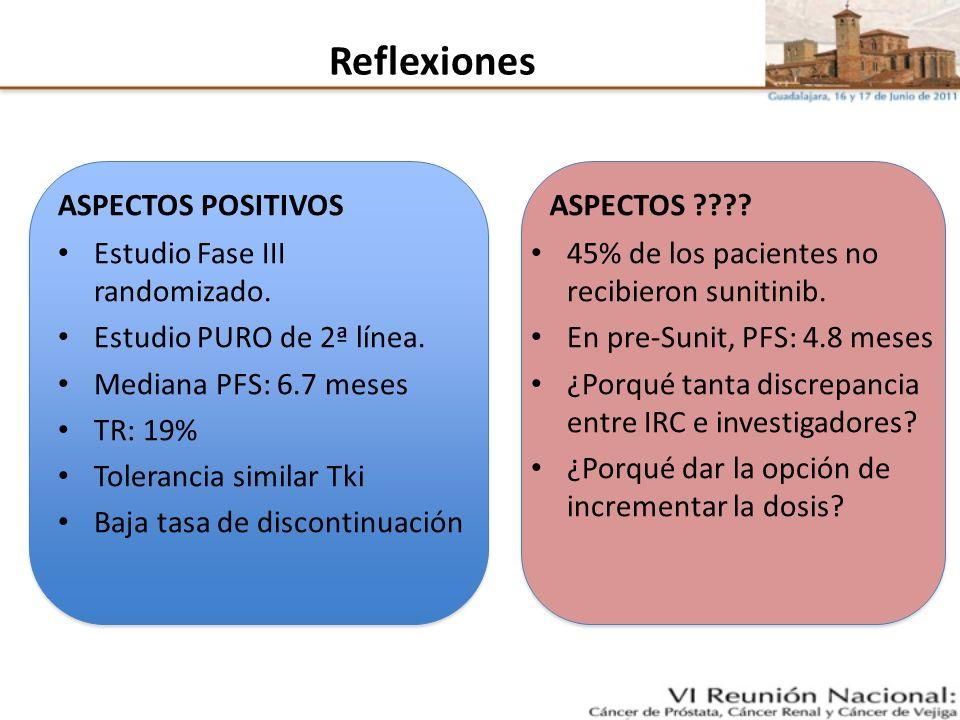 Reflexiones ASPECTOS POSITIVOS Estudio Fase III randomizado. Estudio PURO de 2ª línea. Mediana PFS: 6.7 meses TR: 19% Tolerancia similar Tki Baja tasa