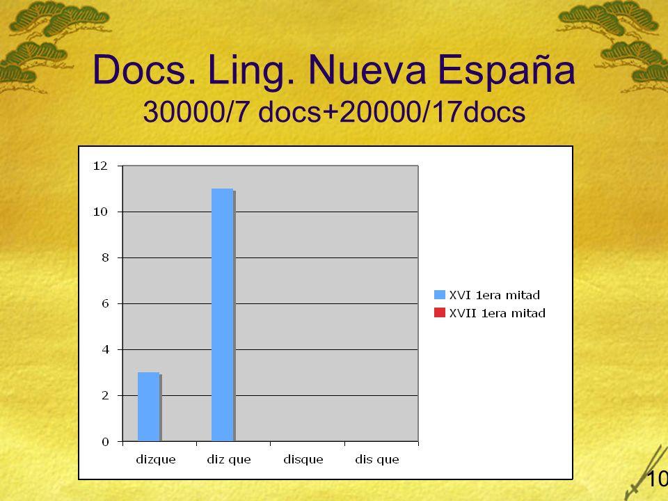 Docs. Ling. Nueva España 30000/7 docs+20000/17docs 10