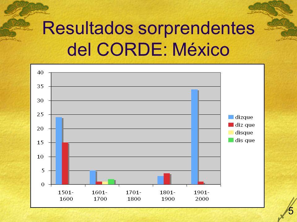 Resultados sorprendentes del CORDE: España 6