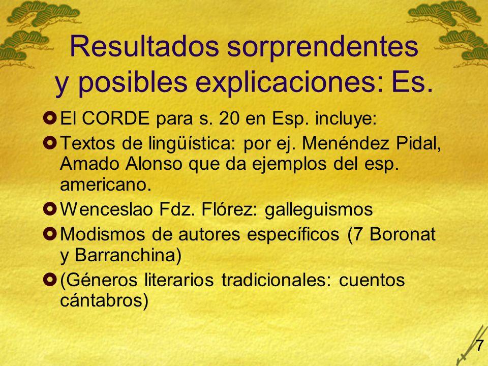 Resultados sorprendentes y posibles explicaciones: Es. El CORDE para s. 20 en Esp. incluye: Textos de lingüística: por ej. Menéndez Pidal, Amado Alons