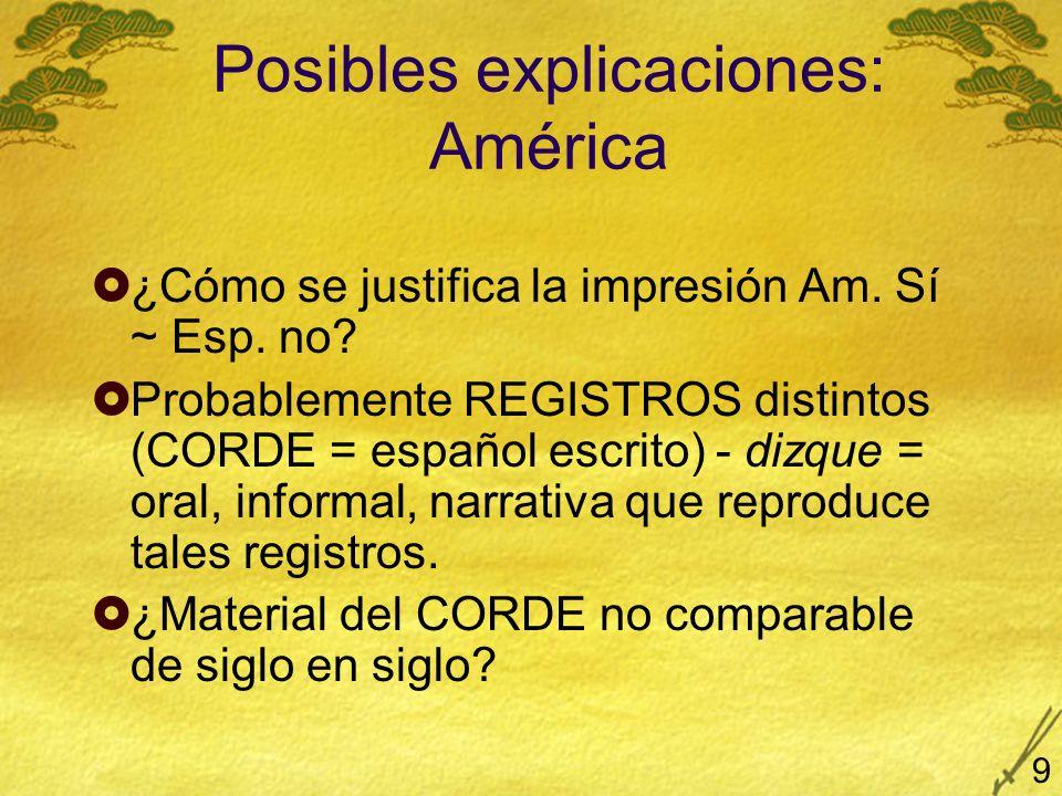 Posibles explicaciones: América ¿Cómo se justifica la impresión Am. Sí ~ Esp. no? Probablemente REGISTROS distintos (CORDE = español escrito) - dizque