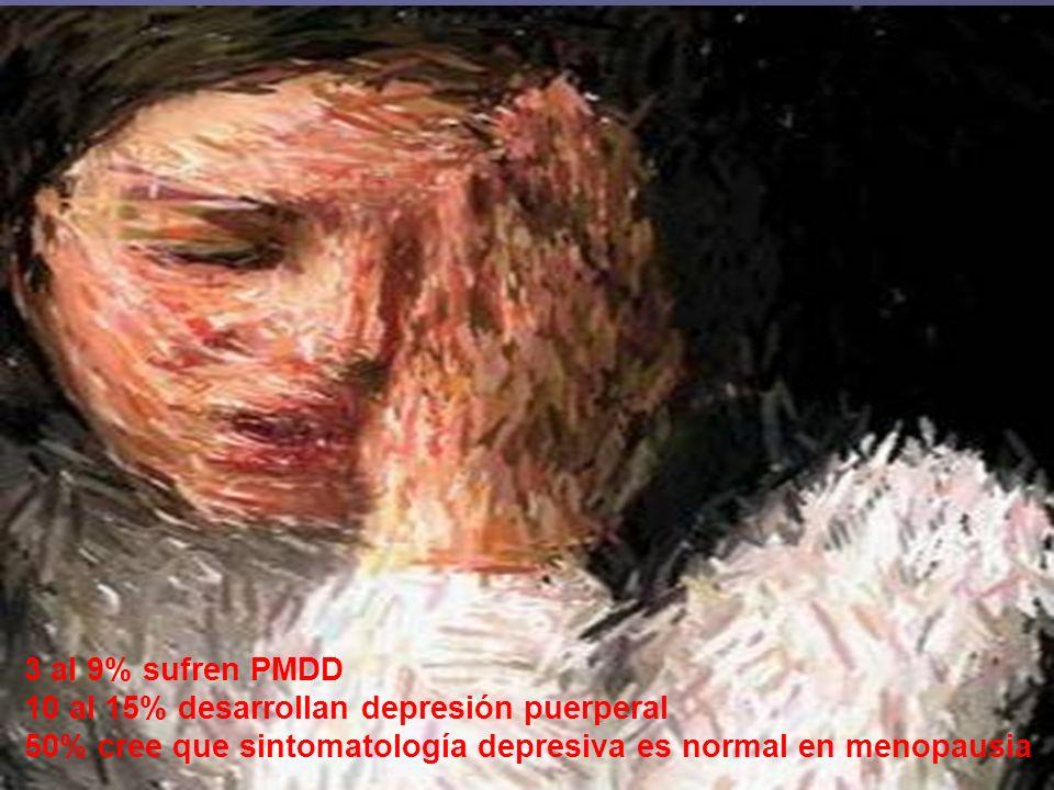 3 al 9% sufren PMDD 10 al 15% desarrollan depresión puerperal 50% cree que sintomatología depresiva es normal en menopausia