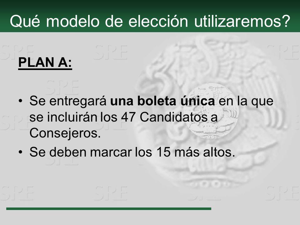 Qué modelo de elección utilizaremos? PLAN A: Se entregará una boleta única en la que se incluirán los 47 Candidatos a Consejeros. Se deben marcar los