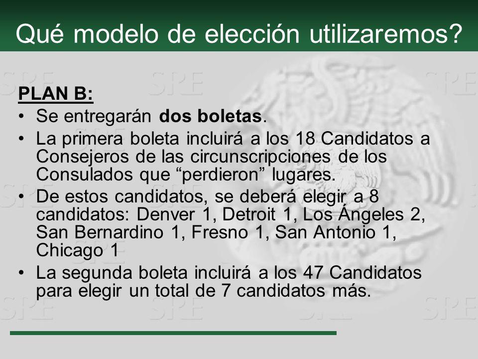 Qué modelo de elección utilizaremos? PLAN B: Se entregarán dos boletas. La primera boleta incluirá a los 18 Candidatos a Consejeros de las circunscrip