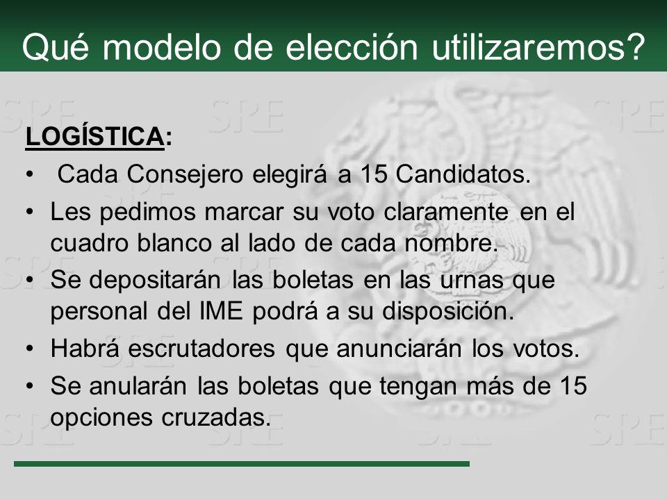 Qué modelo de elección utilizaremos? LOGÍSTICA: Cada Consejero elegirá a 15 Candidatos. Les pedimos marcar su voto claramente en el cuadro blanco al l