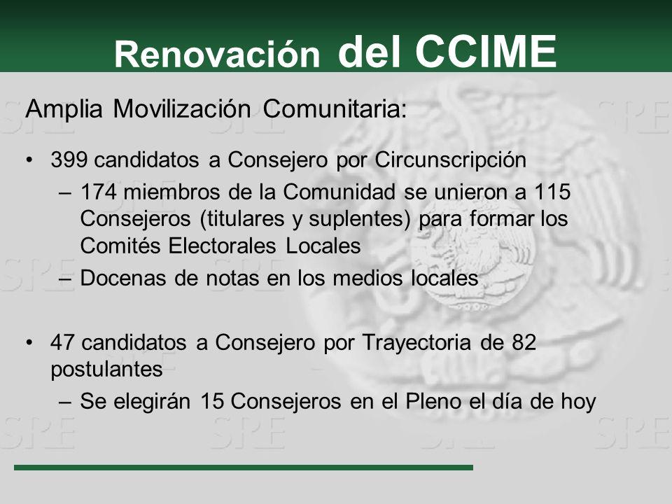 Renovación del CCIME Amplia Movilización Comunitaria: 399 candidatos a Consejero por Circunscripción –174 miembros de la Comunidad se unieron a 115 Co