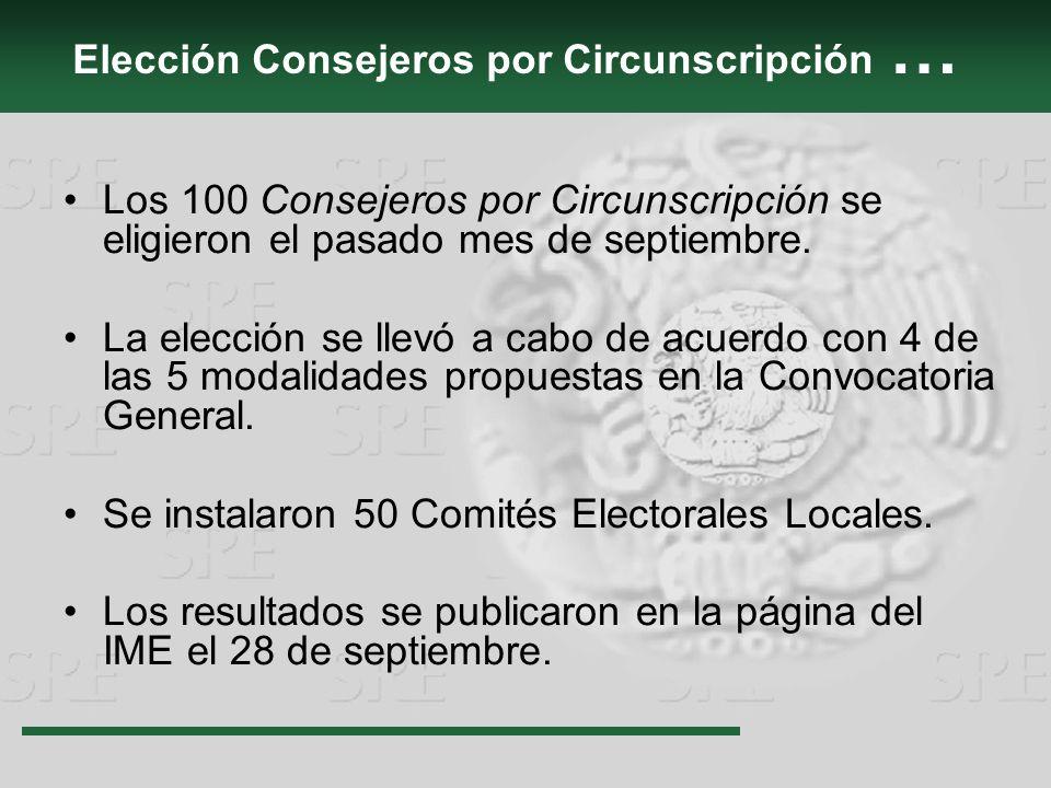 Elección Consejeros por Circunscripción … Los 100 Consejeros por Circunscripción se eligieron el pasado mes de septiembre. La elección se llevó a cabo