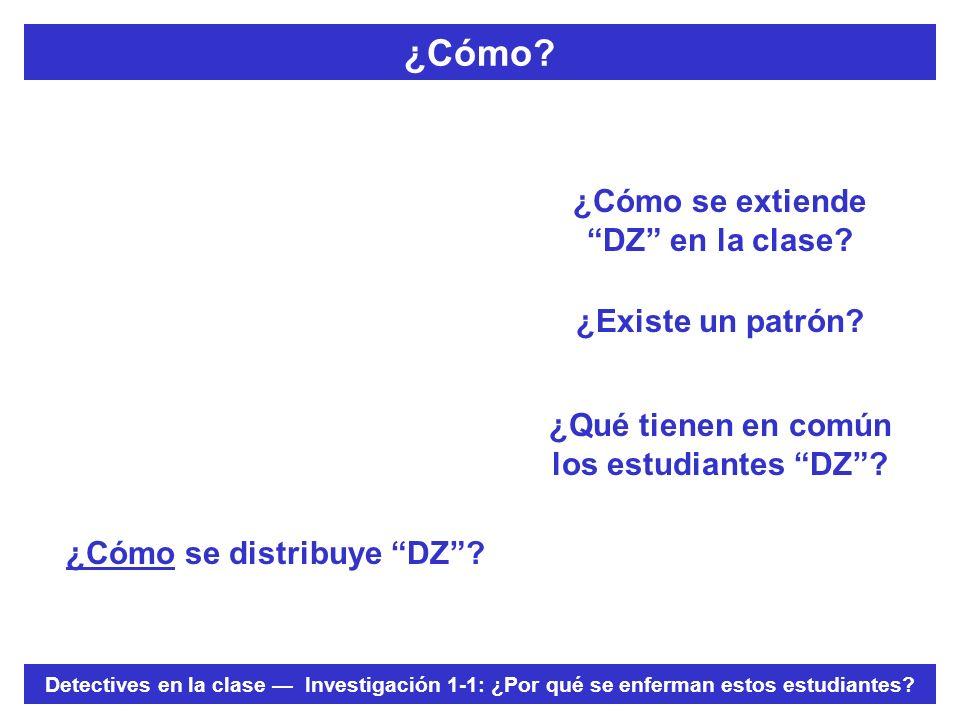 ¿Cómo se distribuye DZ.¿Cómo. Los estudiantes llevan joyas.