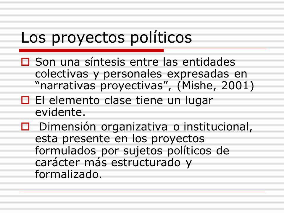Los proyectos políticos Son una síntesis entre las entidades colectivas y personales expresadas en narrativas proyectivas, (Mishe, 2001) El elemento c