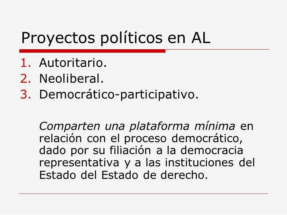 Proyectos políticos en AL 1.Autoritario. 2.Neoliberal. 3.Democrático-participativo. Comparten una plataforma mínima en relación con el proceso democrá