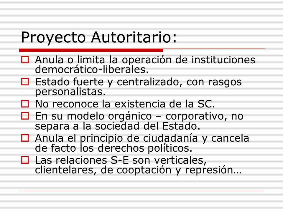 Proyecto Autoritario: Anula o limita la operación de instituciones democrático-liberales. Estado fuerte y centralizado, con rasgos personalistas. No r